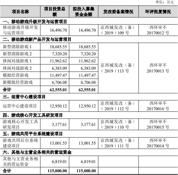 北京檸檬微趣首發審核被終止 保薦機構是招商證券