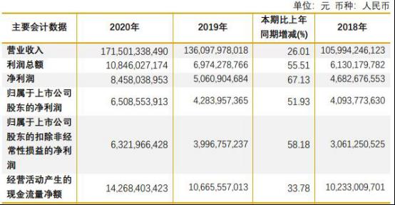 紫金矿业低位震荡跌1.57% 总市值2617.15亿元