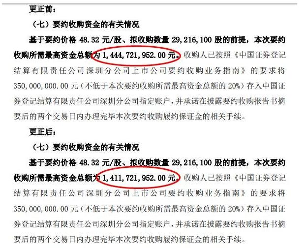 華圖山鼎發布更正公告 涉要約收購價格錯誤