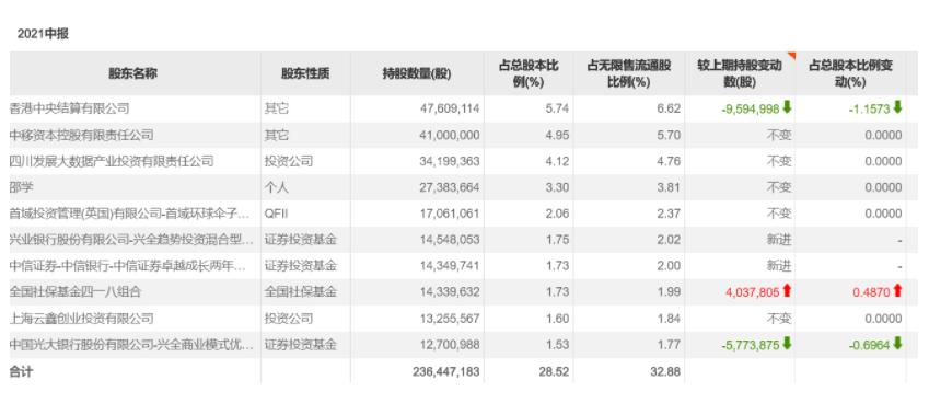 華宇軟件股價連續4日大跌 涉嫌違法問題被立案調查